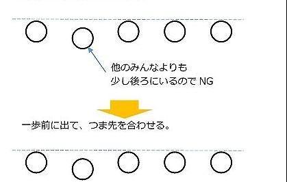 チアテク_フォーメーション_コツ1